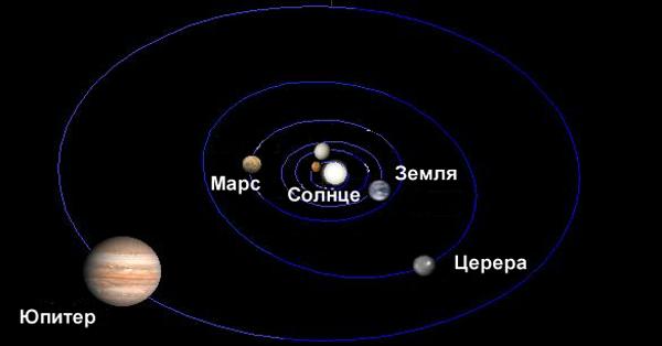 115 На самом большом астероиде обнаружили воду