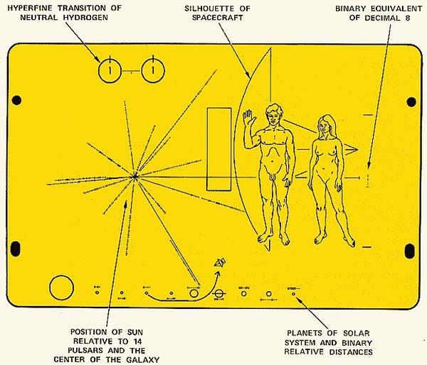 124 Зонды инопланетян повсюду?