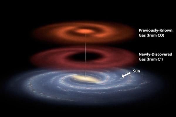 1325 В Млечном Пути гораздо больше межзвёздного газа, нежели считали учёные