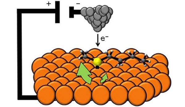 202 Ученым удалось запустить одномолекулярный электрический мотор