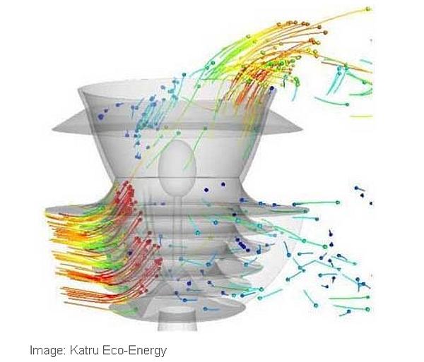 47 Разработан «всесторонний» ветрогенератор