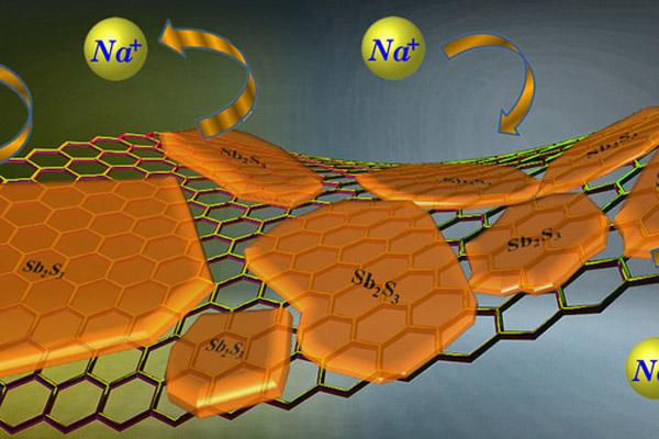 528 Российские химики создали анод для натрий-ионных батарей