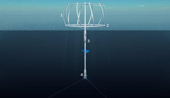 531 Разработан новый плавучий ветрогенератор
