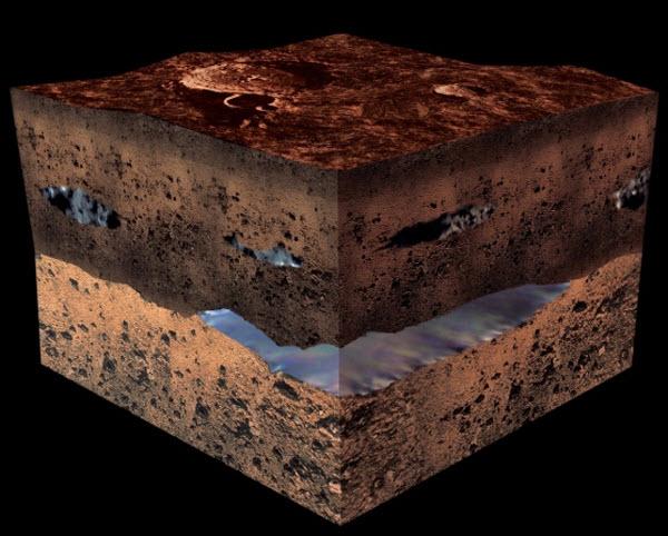 771 Под поверхностью Марса, возможно, существует биосфера