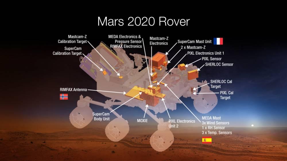 ad_142017809 Новый марсоход наладит выработку кислорода на Марсе