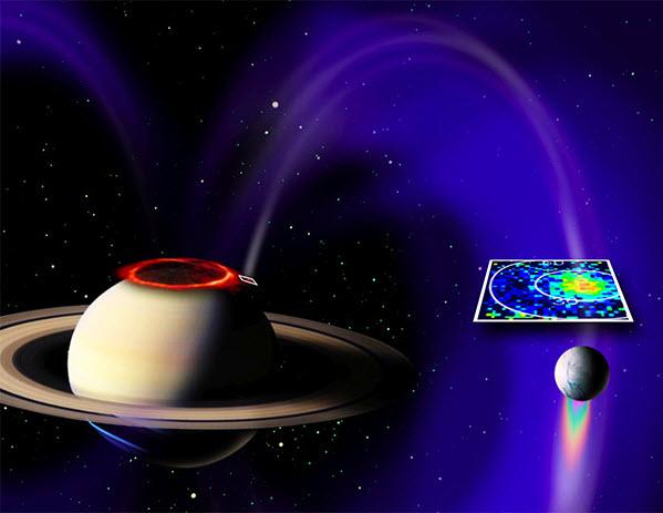 cfne Сатурн и Энцелад связывают направленные потоки заряженных частиц