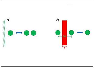 d0b0d0bdd182d0b8d0b7d0b5d180d0bad0b0d0bbd0be У суперлинзы открыт «антизеркальный» эффект