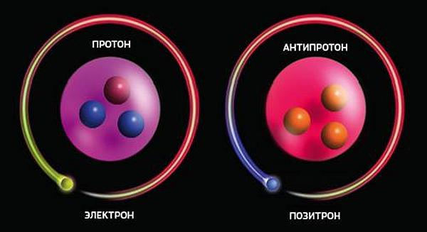 d0b0d182d0b8d0b2d0bed0b4d0bed180d0bed0b4 Ядерщики изучают антиматерию