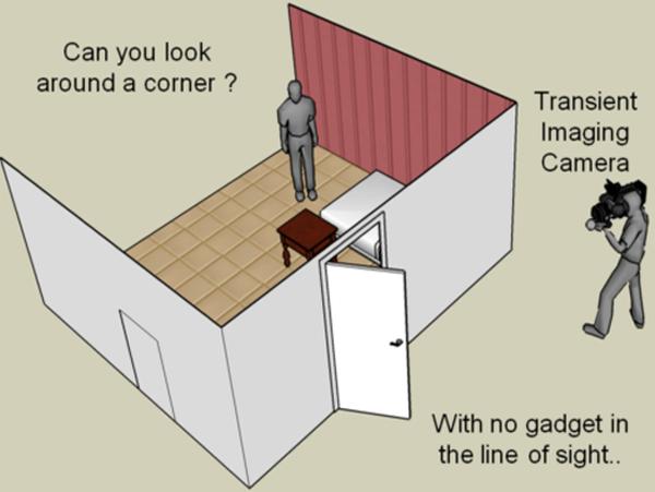 d184d0bed182d0b8d0ba Фотоаппарат «научили» видеть сквозь стены