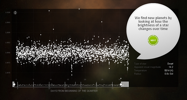 kepler Все на поиски экзопланет!