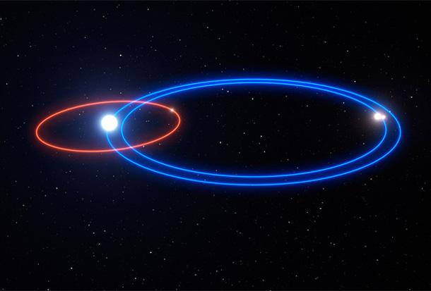 pic_ce95937b6b6a8512b7b26b50a31f0576 Астрономы нашли планету с тремя солнцами