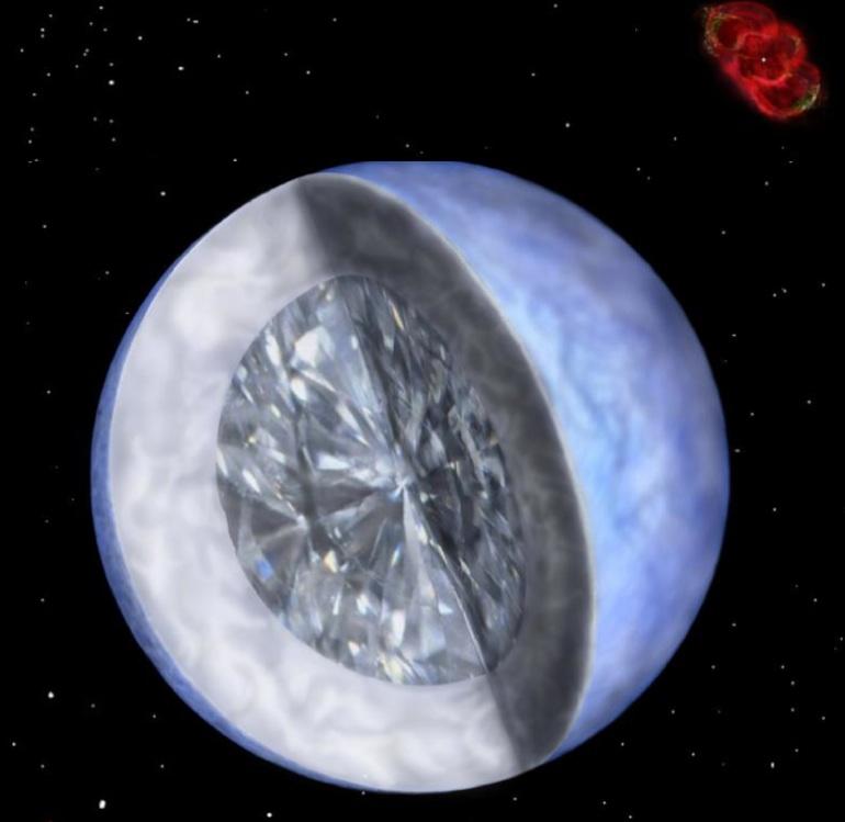 pulsar-3jpg Астрономы обнажили в космосе гигантский алмаз размером с нашу планету
